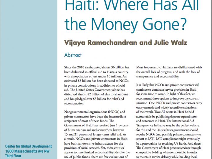 Money: Where has it Gone?